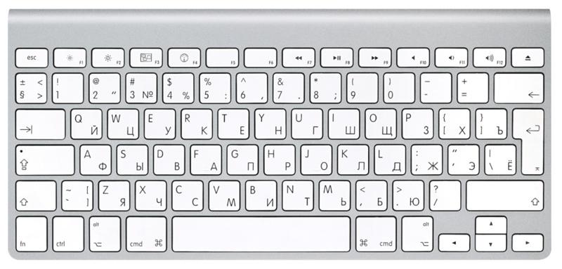 картинки клавиатура компьютерная